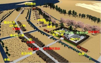 新潟ふるまち明暦の新潟町復元想像俯瞰図