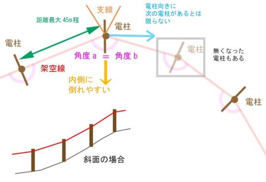 https://blogs.yahoo.co.jp/IMG/ybi/1/fe/4e/bazu55555/folder/725107/img_725107_30450917_10?1365416616