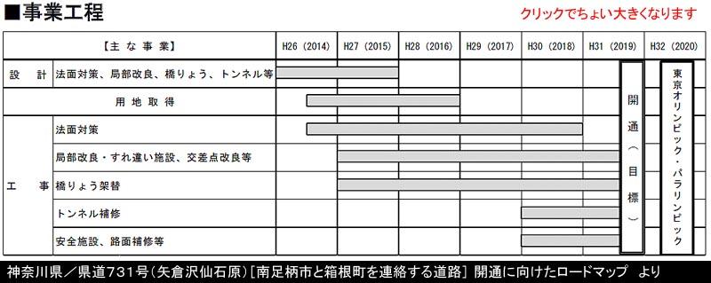 https://blogs.c.yimg.jp/res/blog-fe-4e/bazu55555/folder/109946/84/31461884/img_3?1402529712