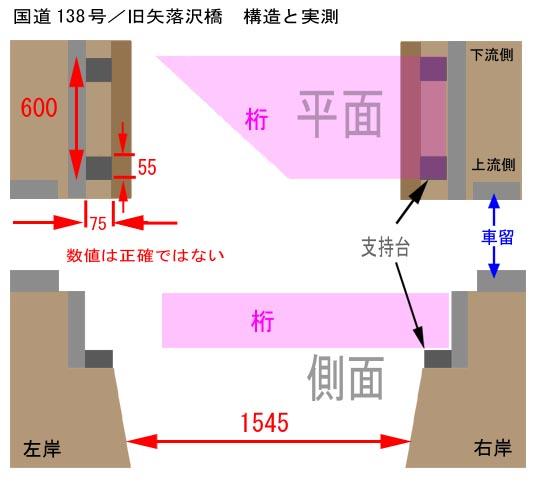 https://blogs.c.yimg.jp/res/blog-fe-4e/bazu55555/folder/109946/48/31470748/img_21?1402964254
