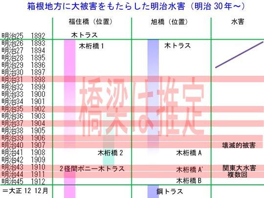 https://blogs.c.yimg.jp/res/blog-fe-4e/bazu55555/folder/109946/34/31537334/img_11?1405994927