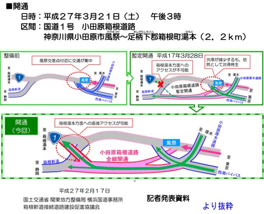 https://blogs.c.yimg.jp/res/blog-fe-4e/bazu55555/folder/109946/85/31931085/img_15_m?1424358928