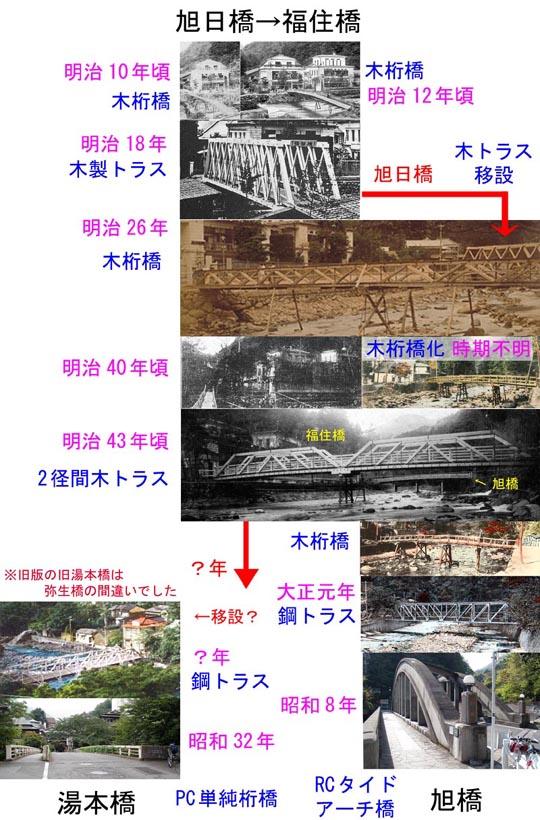 https://blogs.c.yimg.jp/res/blog-fe-4e/bazu55555/folder/725107/80/31938980/img_7_m?1424731146