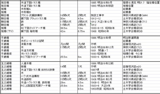 https://blogs.c.yimg.jp/res/blog-fe-4e/bazu55555/folder/725107/22/32001822/img_0_m?1427664358
