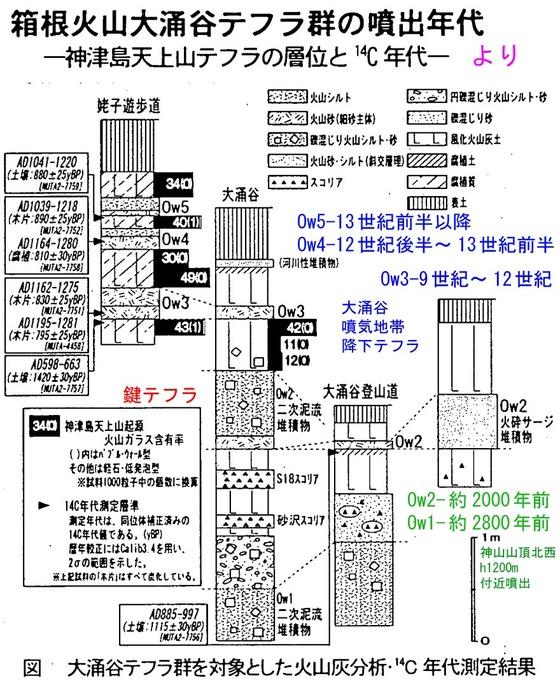 https://blogs.c.yimg.jp/res/blog-fe-4e/bazu55555/folder/1036370/79/32130179/img_4_m?1433457168