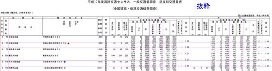 https://blogs.c.yimg.jp/res/blog-fe-4e/bazu55555/folder/109946/49/32137249/img_7_m?1433821932