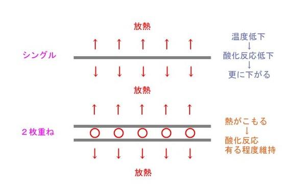 https://blogs.c.yimg.jp/res/blog-fe-4e/bazu55555/folder/688576/23/32461823/img_11_m?1451414928