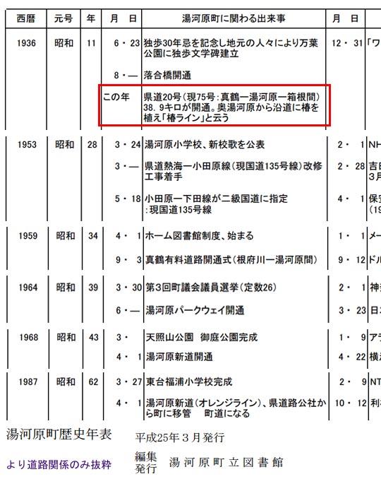 https://blogs.c.yimg.jp/res/blog-fe-4e/bazu55555/folder/109946/27/32482627/img_11_m?1452547627