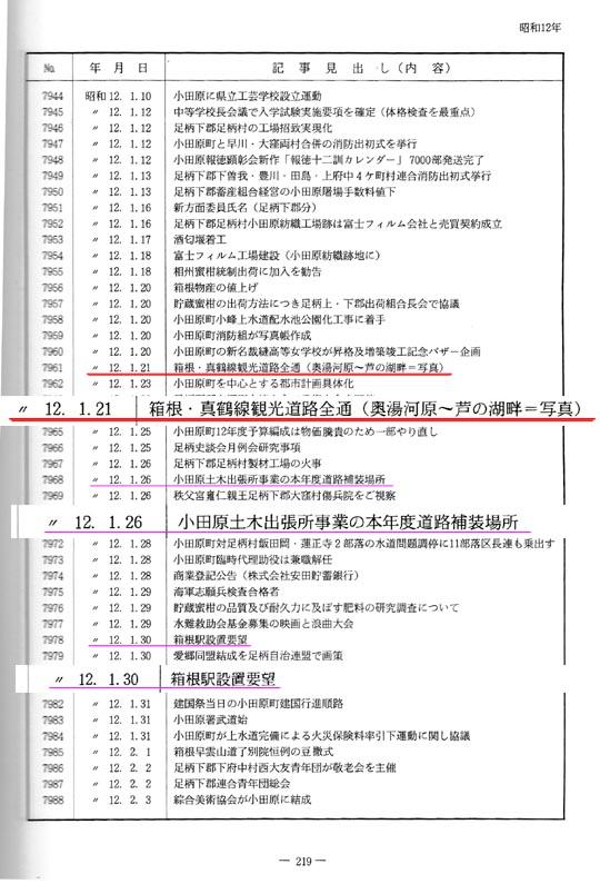 https://blogs.c.yimg.jp/res/blog-fe-4e/bazu55555/folder/1036370/57/32498257/img_3_m?1453475947