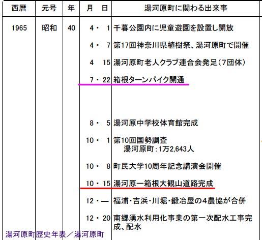 https://blogs.c.yimg.jp/res/blog-fe-4e/bazu55555/folder/109946/28/32495628/img_10_m?1453320564