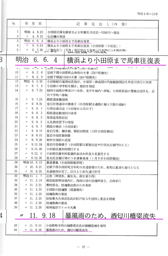 https://blogs.c.yimg.jp/res/blog-fe-4e/bazu55555/folder/1036370/57/32498257/img_1_m?1453475947