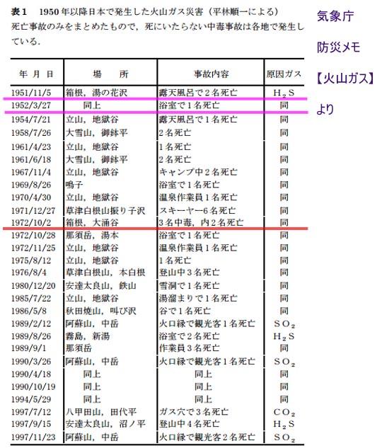 https://blogs.c.yimg.jp/res/blog-fe-4e/bazu55555/folder/109946/37/32788637/img_11_m?1471045771