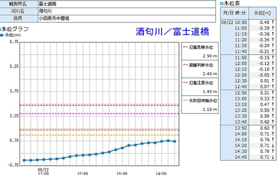 https://blogs.c.yimg.jp/res/blog-fe-4e/bazu55555/folder/1036370/32/32799832/img_3_m?1471900576