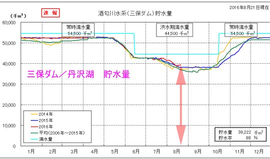 https://blogs.c.yimg.jp/res/blog-fe-4e/bazu55555/folder/1036370/32/32799832/img_9_m?1471900576