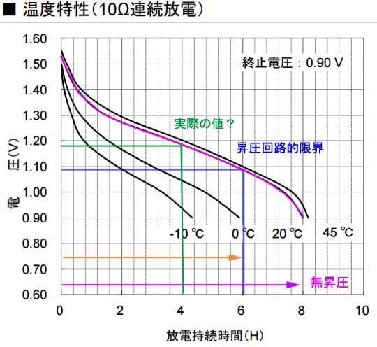 https://blog-001.west.edge.storage-yahoo.jp/res/blog-fe-4e/bazu55555/folder/1150243/59/32937759/img_10_m?1566377133
