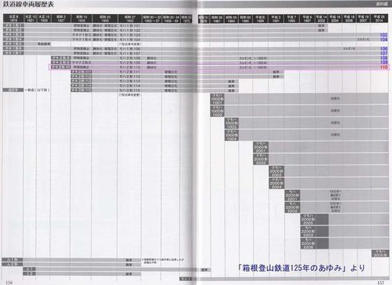 https://blog-001.west.edge.storage-yahoo.jp/res/blog-fe-4e/bazu55555/folder/109946/12/33020412/img_16_m?1487307862