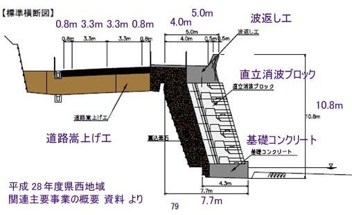 https://blog-001.west.edge.storage-yahoo.jp/res/blog-fe-4e/bazu55555/folder/109946/37/33041437/img_15_m?1488772484