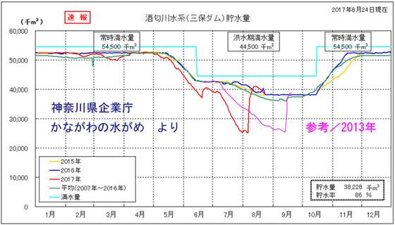 https://blog-001.west.edge.storage-yahoo.jp/res/blog-fe-4e/bazu55555/folder/109946/57/33239757/img_2_m?1503659747