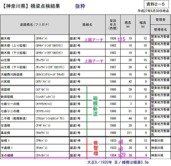 https://blog-001.west.edge.storage-yahoo.jp/res/blog-fe-4e/bazu55555/folder/109946/48/33295748/img_2_m?1507931121