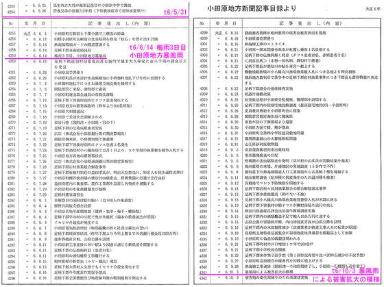 https://blog-001.west.edge.storage-yahoo.jp/res/blog-fe-4e/bazu55555/folder/1150243/81/33298581/img_7_m?1566041411