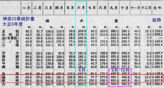 https://blog-001.west.edge.storage-yahoo.jp/res/blog-fe-4e/bazu55555/folder/1150243/81/33298581/img_8_m?1566041411