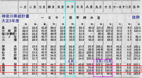 https://blog-001.west.edge.storage-yahoo.jp/res/blog-fe-4e/bazu55555/folder/1150243/81/33298581/img_9_m?1566041411