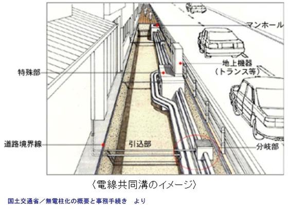 https://blog-001.west.edge.storage-yahoo.jp/res/blog-fe-4e/bazu55555/folder/109946/17/33550317/img_12_m?1527180884