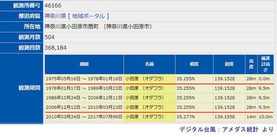 https://blog-001.west.edge.storage-yahoo.jp/res/blog-fe-4e/bazu55555/folder/109946/86/33606886/img_38_m?1532044279