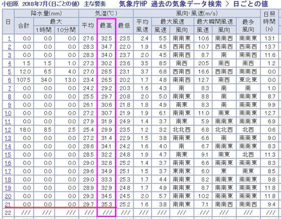https://blog-001.west.edge.storage-yahoo.jp/res/blog-fe-4e/bazu55555/folder/109946/51/33609251/img_18_m?1532258106