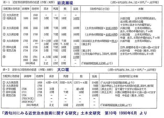 https://blog-001.west.edge.storage-yahoo.jp/res/blog-fe-4e/bazu55555/folder/109946/00/33654000/img_9_m?1536141693