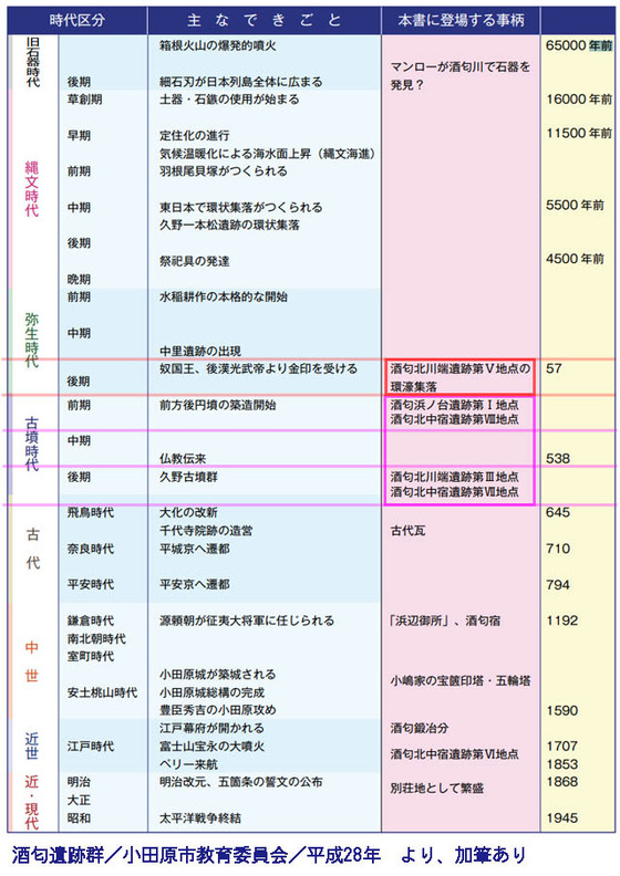 https://blog-001.west.edge.storage-yahoo.jp/res/blog-fe-4e/bazu55555/folder/1150243/70/33908870/img_3_m?1565986040