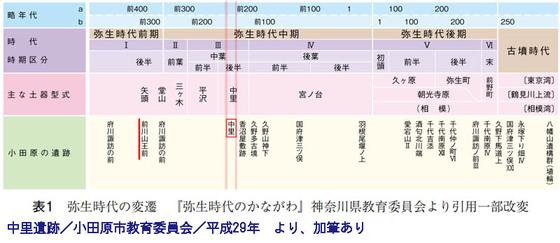 https://blog-001.west.edge.storage-yahoo.jp/res/blog-fe-4e/bazu55555/folder/1150243/70/33908870/img_6_m?1565986040
