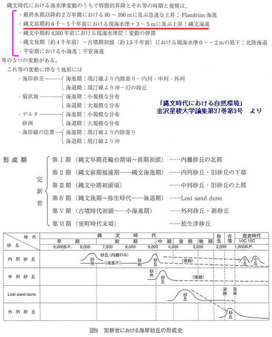 https://blog-001.west.edge.storage-yahoo.jp/res/blog-fe-4e/bazu55555/folder/1150243/74/33909274/img_13_m?1565986080