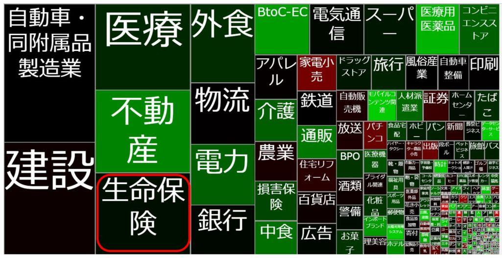 市場マップ