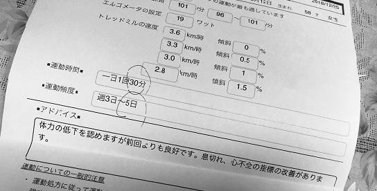 負荷試験1