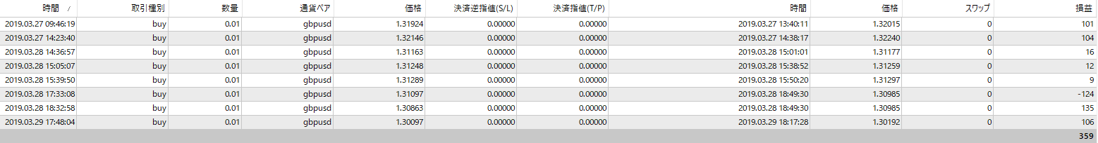 20190330SS00001.png