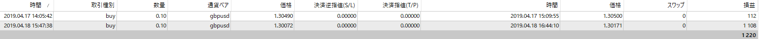 20190420SS00002.png