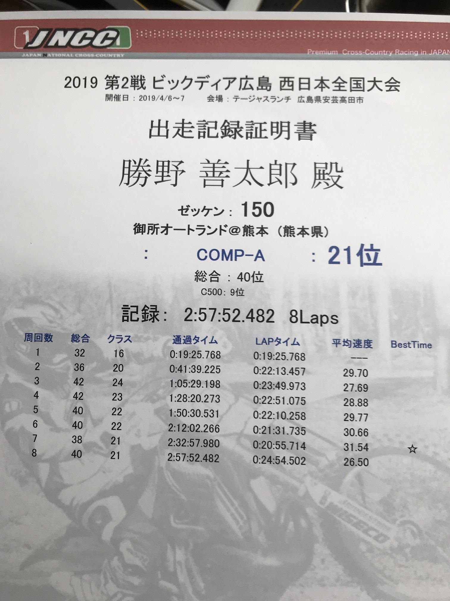 JNCC広島5