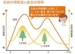 三木のブログ用画像
