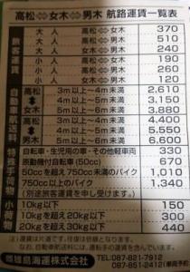 高松⇔女木⇔男木 航路運賃一覧