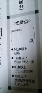 本試験型 漢字検定試験問題集 合格目安