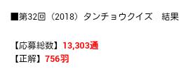 第32回(2018)タンチョウクイズ 結果