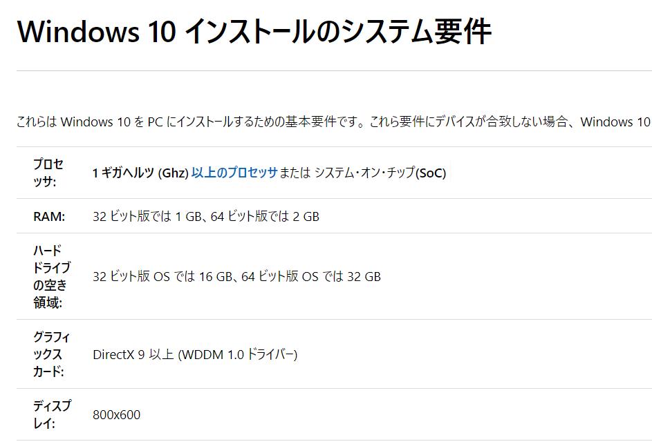 Windows 10 システム要件