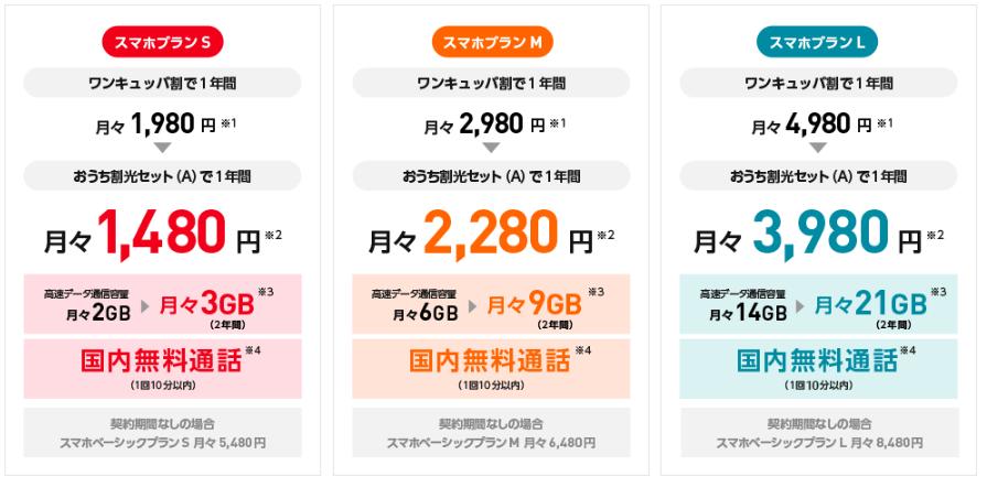 Yモバイル料金表