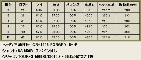 cb1008 5~P