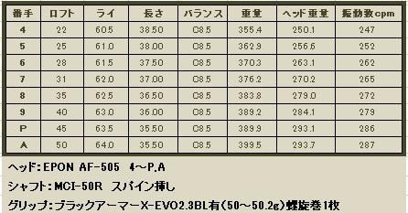 AF505 4~A