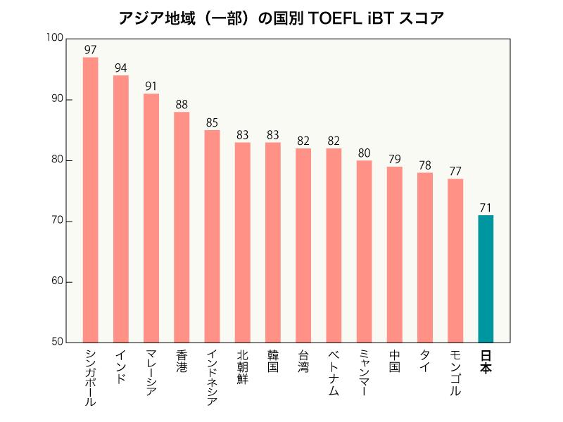 toefl_score.png