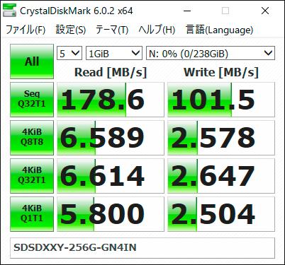 【CrystalDiskMark 6.0.2】SDSDXXY-256G-GN4IN via SDDR-C531-GNANN