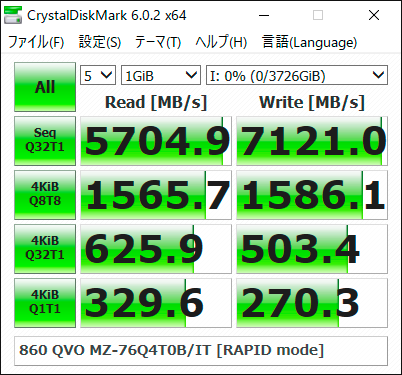 【CrystalDiskMark 6.0.2】860 QVO MZ-76Q4T0B/IT[RAPID mode]