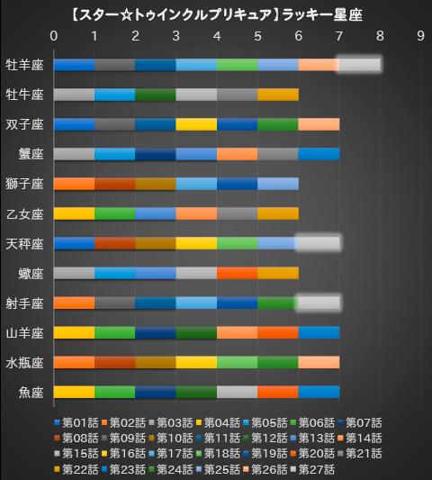 【スター☆トゥインクルプリキュア】第27話:APPENDIX-07